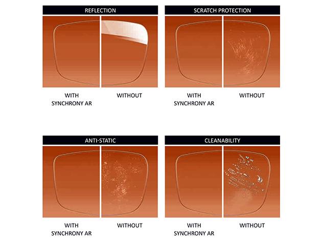 Készítsd el komplett távoli vagy olvasó szemüvegedet vékonyított extra karcálló lencsével